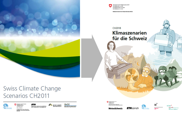 Klimaszenarien